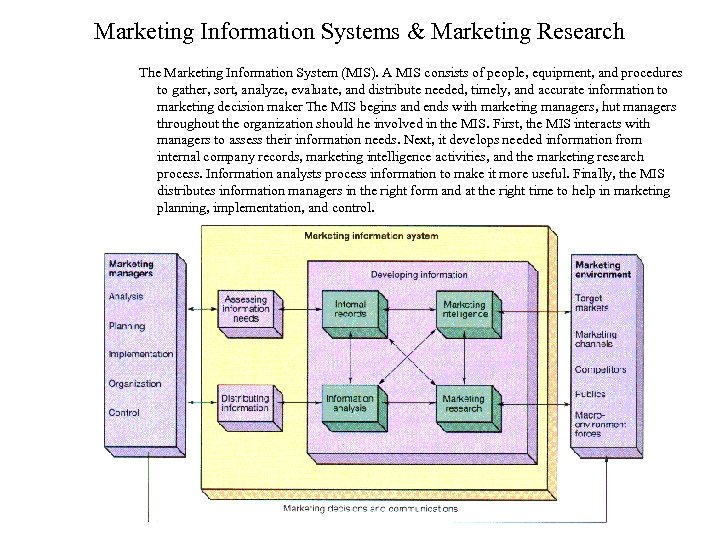 Marketing Information Systems & Marketing Research The Marketing Information System (MIS). A MIS consists