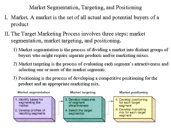 Market Segmentation, Targeting, and Positioning I. Market. A market is the set of all