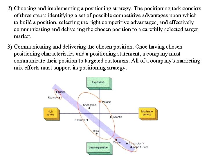 2) Choosing and implementing a positioning strategy. The positioning task consists of three steps:
