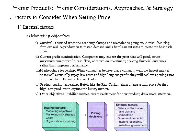 Pricing Products: Pricing Considerations, Approaches, & Strategy I. Factors to Consider When Setting Price