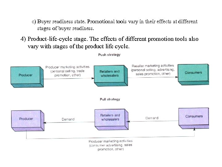 c) Buyer readiness state. Promotional tools vary in their effects at different stages of