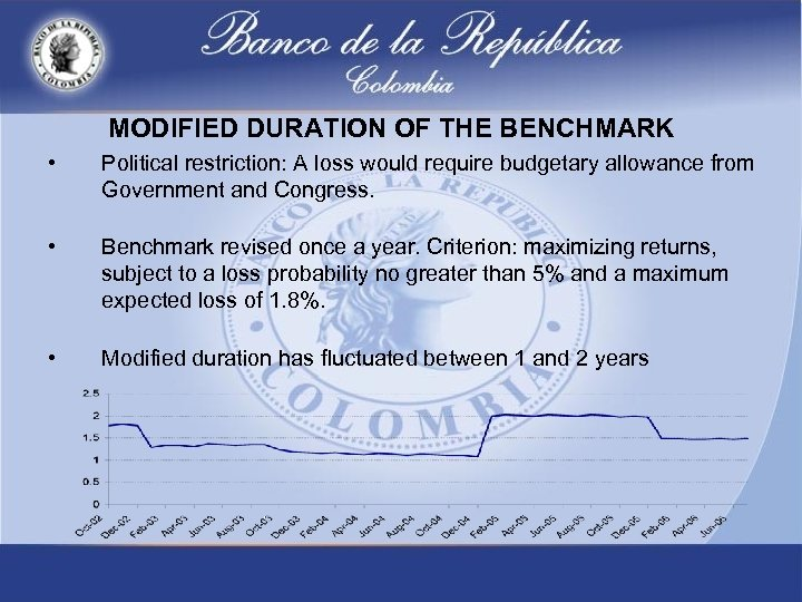 MODIFIED DURATION OF THE BENCHMARK • Political restriction: A loss would require budgetary allowance