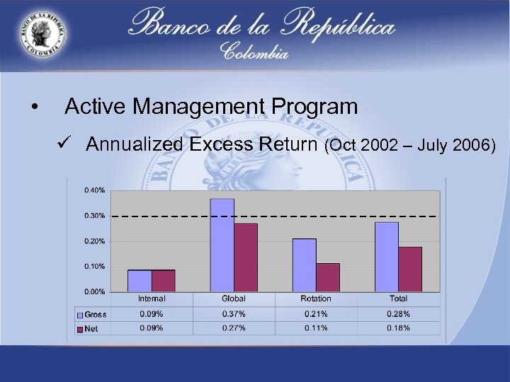 • Active Management Program ü Annualized Excess Return (Oct 2002 – July 2006)