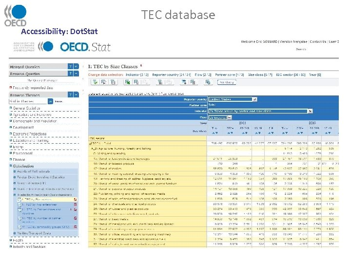 TEC database Accessibility: Dot. Stat
