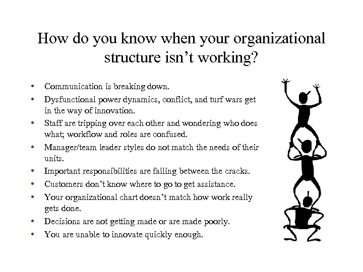 How do you know when your organizational structure isn't working? • • • Communication