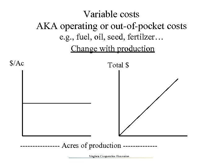 Variable costs AKA operating or out-of-pocket costs e. g. , fuel, oil, seed, fertilzer…