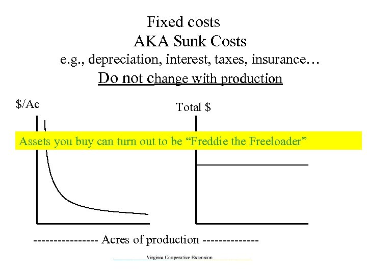 Fixed costs AKA Sunk Costs e. g. , depreciation, interest, taxes, insurance… Do not