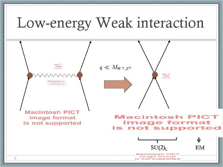 Low-energy Weak interaction SU(2)L 6 EM