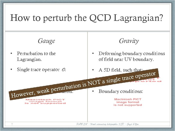 How to perturb the QCD Lagrangian? Gauge Gravity • Perturbation to the Lagrangian. •