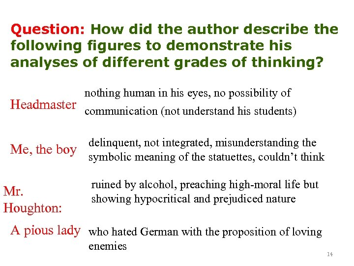 Question: How did the author describe the following figures to demonstrate his analyses of