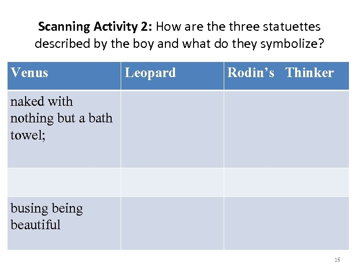 Scanning Activity 2: How are three statuettes described by the boy and what do