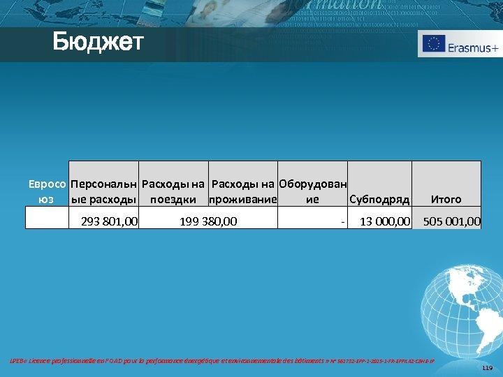 Бюджет Евросо Персональн Расходы на Оборудован юз ые расходы поездки проживание ие Субподряд 293