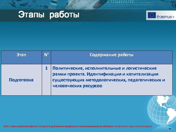 Этапы работы Этап N° 1 Подготовка Содержание работы Политические, исполнительные и логистические рамки проекта.