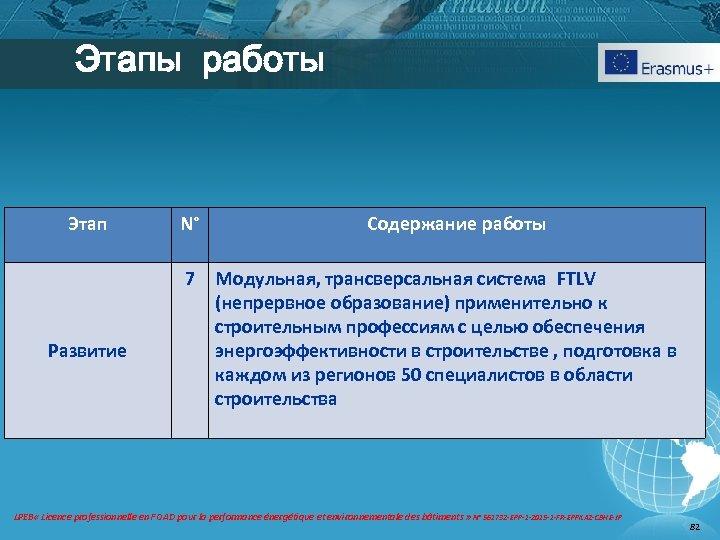 Этапы работы Этап N° 7 Развитие Содержание работы Модульная, трансверсальная система FTLV (непрервное образование)