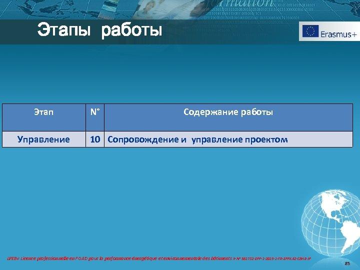 Этапы работы Этап Управление N° Содержание работы 10 Сопровождение и управление проектом LPEB «