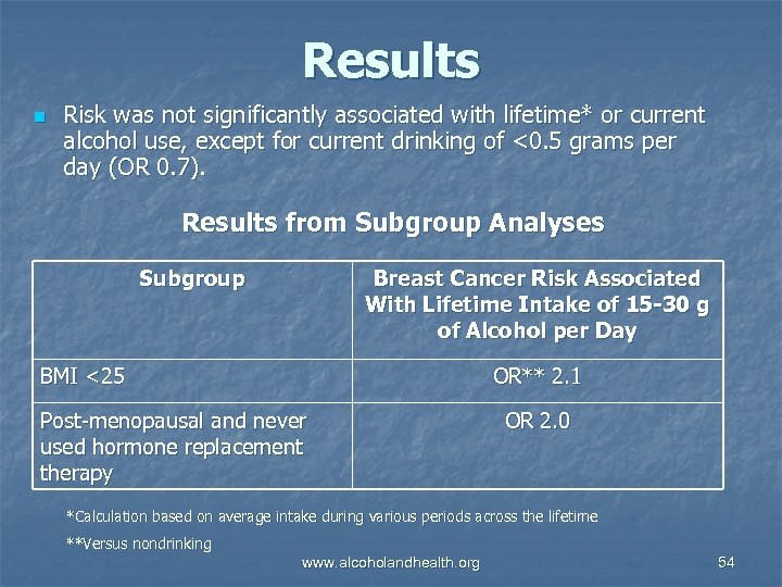 Results n Risk was not significantly associated with lifetime* or current alcohol use, except