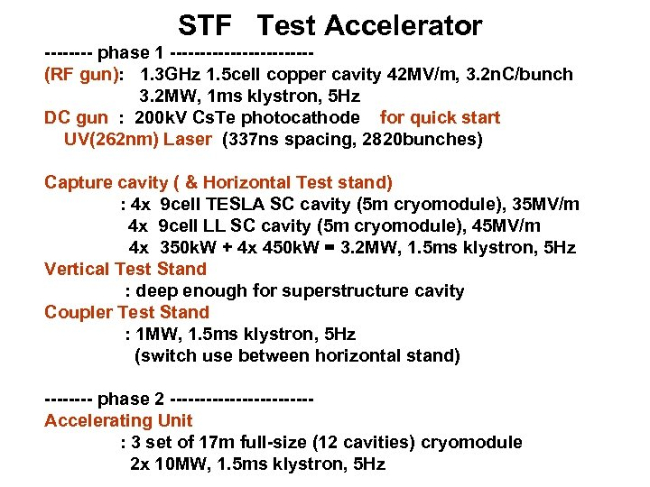 STF Test Accelerator ---- phase 1 ------------(RF gun): 1. 3 GHz 1. 5 cell