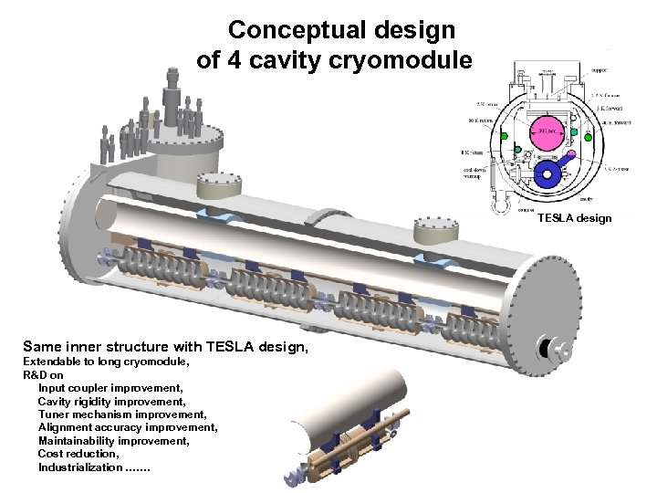 Conceptual design of 4 cavity cryomodule  TESLA design Same inner structure with TESLA design,