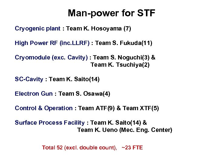 Man-power for STF Cryogenic plant : Team K. Hosoyama (7) High Power RF (inc.