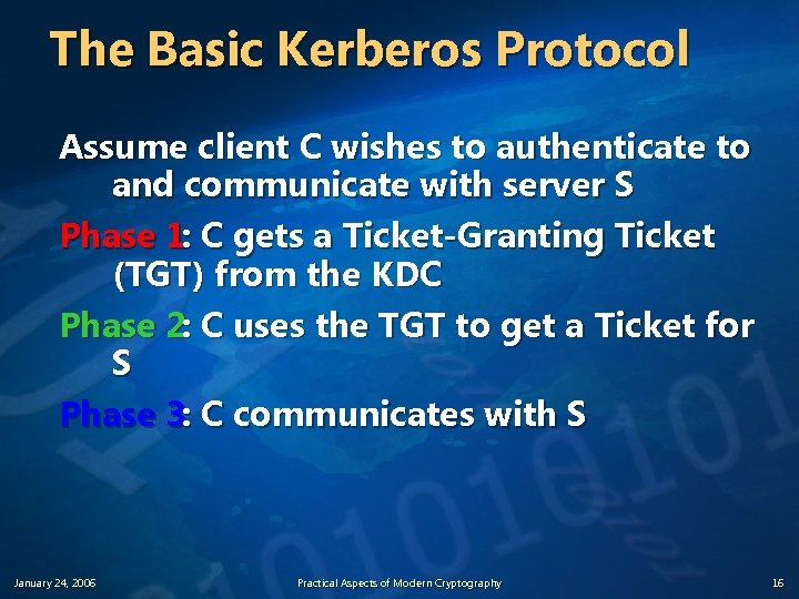 The Basic Kerberos Protocol Assume client C wishes to authenticate to and communicate with