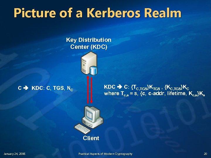 Picture of a Kerberos Realm Key Distribution Center (KDC) KDC C: {TC, TGS}KTGS ,