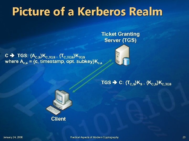 Picture of a Kerberos Realm Ticket Granting Server (TGS) C TGS: {AC, S}KC, TGS