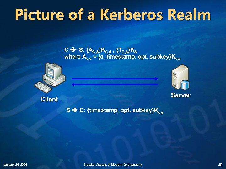 Picture of a Kerberos Realm C S: {AC, S}KC, S , {TC, S}KS where