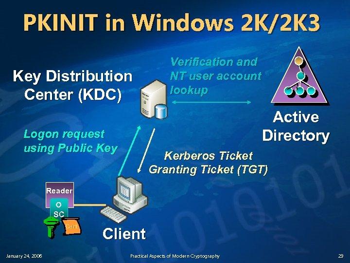 PKINIT in Windows 2 K/2 K 3 Key Distribution Center (KDC) Verification and NT