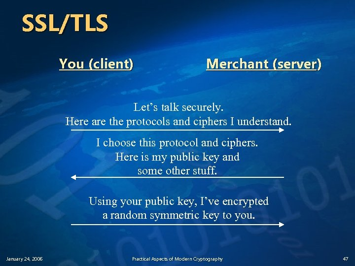 SSL/TLS You (client) Merchant (server) Let's talk securely. Here are the protocols and ciphers