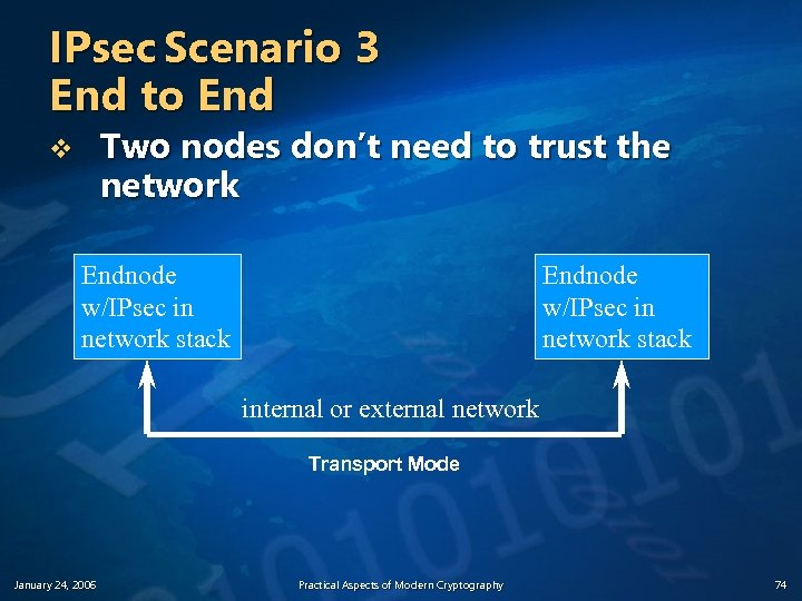 IPsec Scenario 3 End to End Two nodes don't need to trust the network