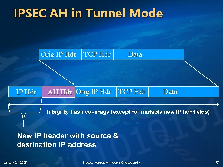 IPSEC AH in Tunnel Mode Orig IP Hdr TCP Hdr IP Hdr Data AH