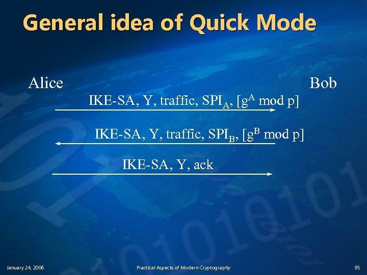 General idea of Quick Mode Alice Bob IKE-SA, Y, traffic, SPIA, [g. A mod