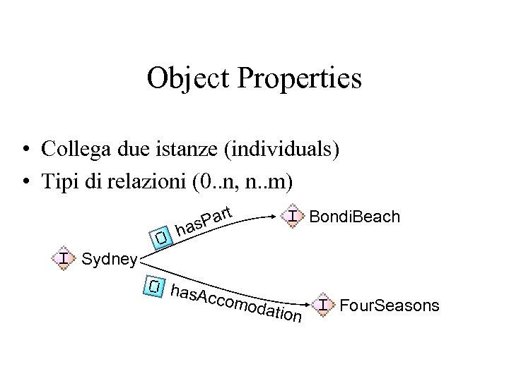 Object Properties • Collega due istanze (individuals) • Tipi di relazioni (0. . n,