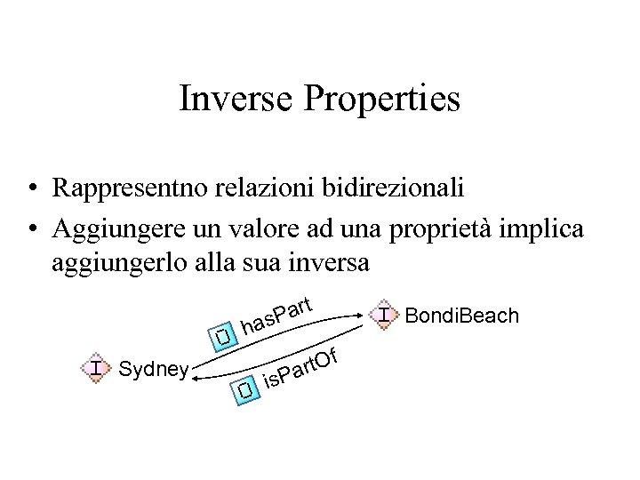 Inverse Properties • Rappresentno relazioni bidirezionali • Aggiungere un valore ad una proprietà implica