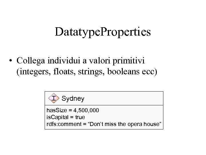 Datatype. Properties • Collega individui a valori primitivi (integers, floats, strings, booleans ecc) Sydney