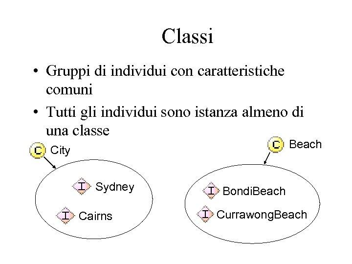 Classi • Gruppi di individui con caratteristiche comuni • Tutti gli individui sono istanza