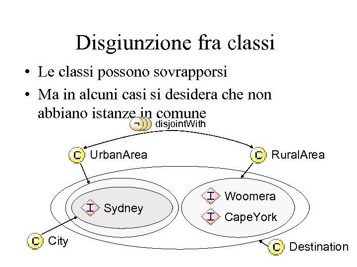 Disgiunzione fra classi • Le classi possono sovrapporsi • Ma in alcuni casi si