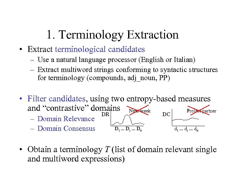 1. Terminology Extraction • Extract terminological candidates – Use a natural language processor (English