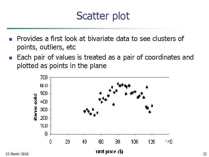 Scatter plot n n Provides a first look at bivariate data to see clusters