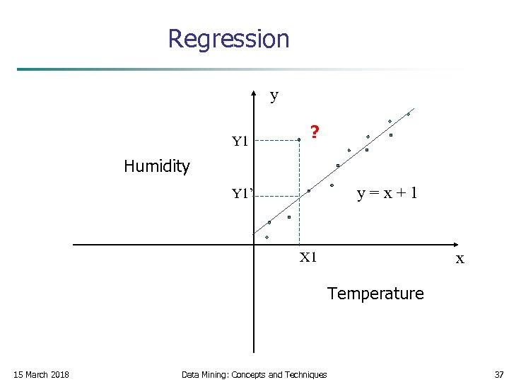 Regression y Y 1 ? Humidity y=x+1 Y 1' x X 1 Temperature 15