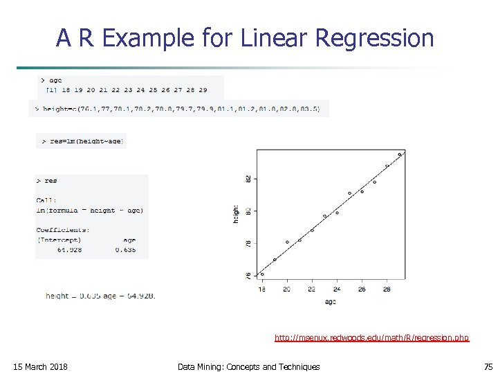 A R Example for Linear Regression http: //msenux. redwoods. edu/math/R/regression. php 15 March 2018