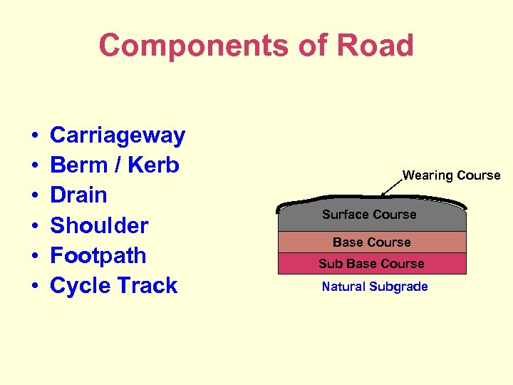 Components of Road • • • Carriageway Berm / Kerb Drain Shoulder Footpath Cycle