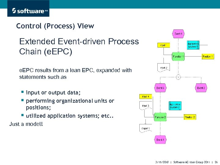 Control (Process) View Extended Event-driven Process Chain (e. EPC) e. EPC results from a