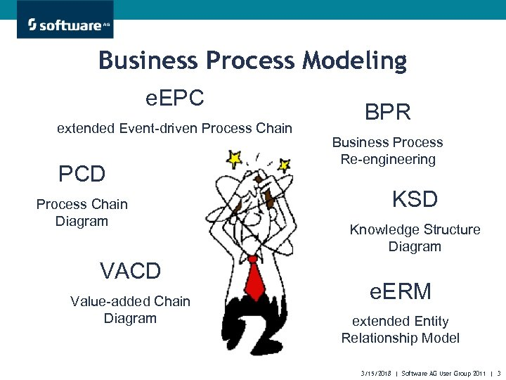 Business Process Modeling e. EPC extended Event-driven Process Chain PCD Process Chain Diagram VACD