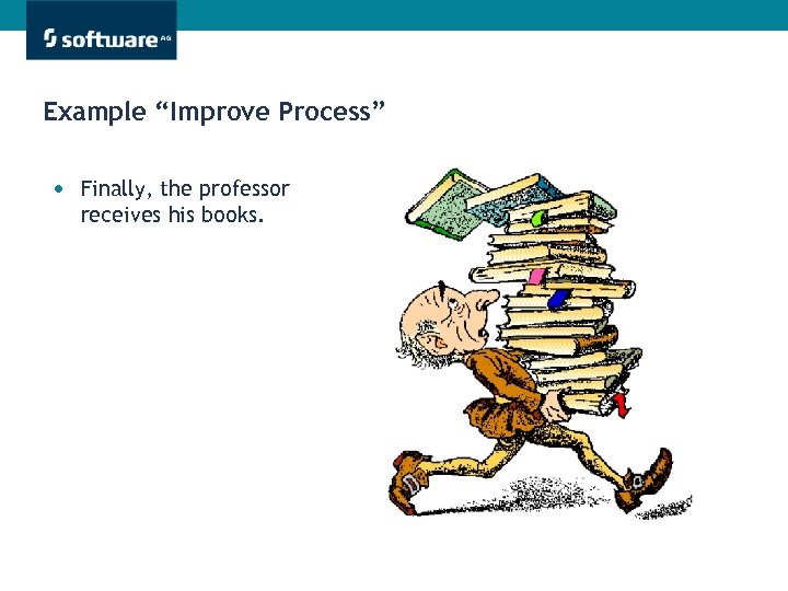 """Example """"Improve Process"""" • Finally, the professor receives his books."""