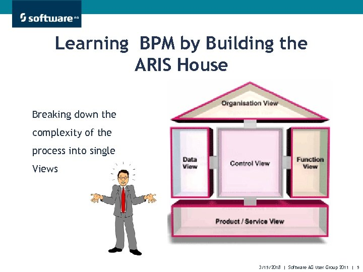 Learning BPM by Building the ARIS House Breaking down the complexity of the process