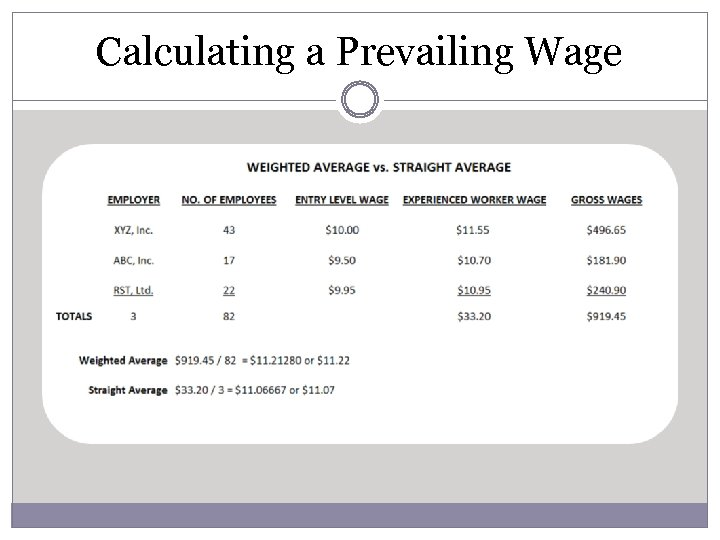 Calculating a Prevailing Wage