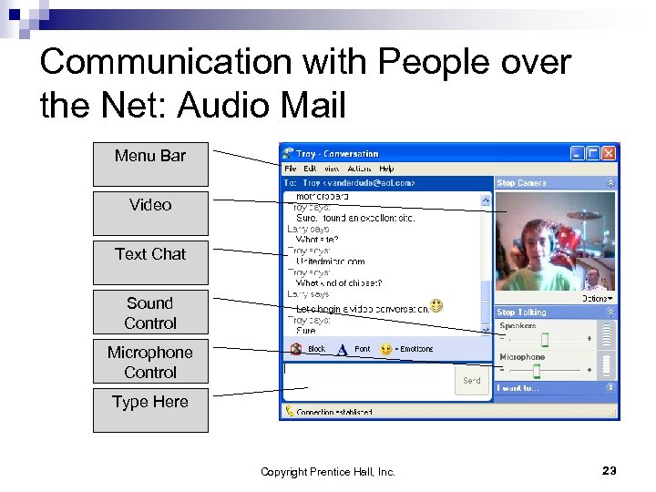 Communication with People over the Net: Audio Mail Menu Bar Video Text Chat Sound