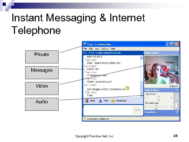Instant Messaging & Internet Telephone Private Messages Video Audio Copyright Prentice Hall, Inc. 26