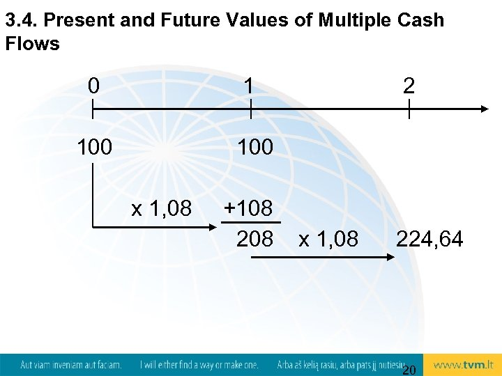 3. 4. Present and Future Values of Multiple Cash Flows 0 1 100 x